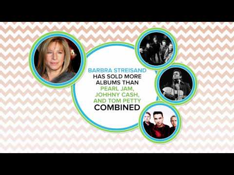 Disappointing Facts About Pop Music