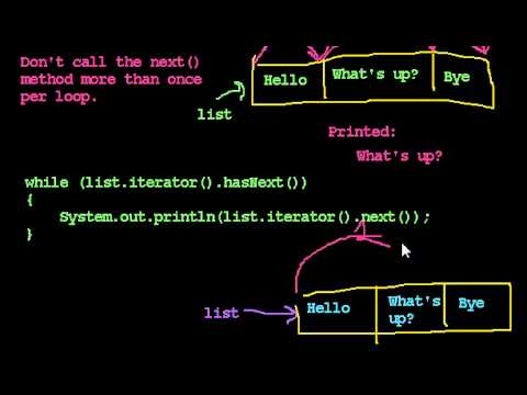Iterators 3:  Common Mistakes with Iterators