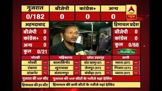 #ABPResults : We want PM Modi to be back, say Ahmedabad residents - ABPNEWSTV