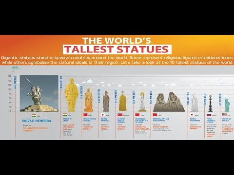 World's Tallest Statue of Chhatrapati Shivaji Maharaj, Arabian sea, Mumbai, India
