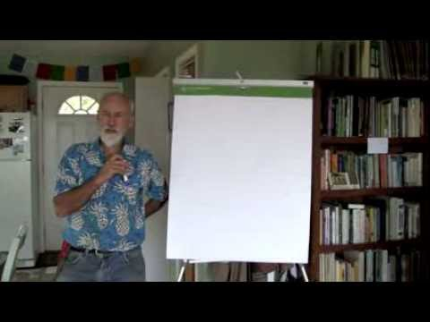 Permaculture Principles - Video 1 of 14