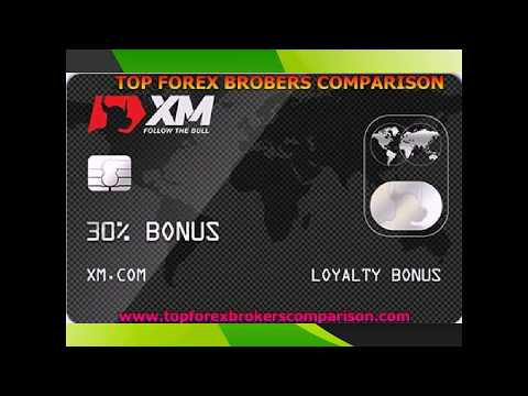 Forex Brokers Comparison Tutorial and Top