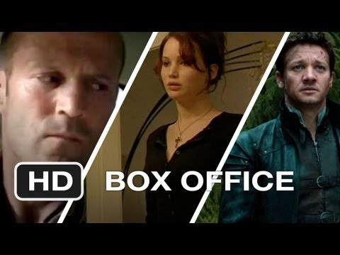 Weekend Box Office - January 25-27 2013 - Studio Earnings Report HD