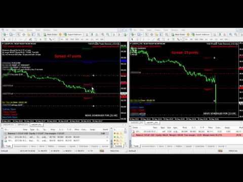 Forex Live News Tutorial and FOMC