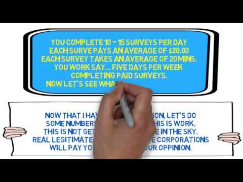 Make Money Online With Paid Surveys | Surveys
