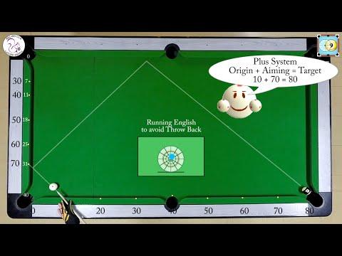 BlackBall Exercise #19 - Two Rails Kick Shots Plus System 1 - Pool & Billiard Training Lesson