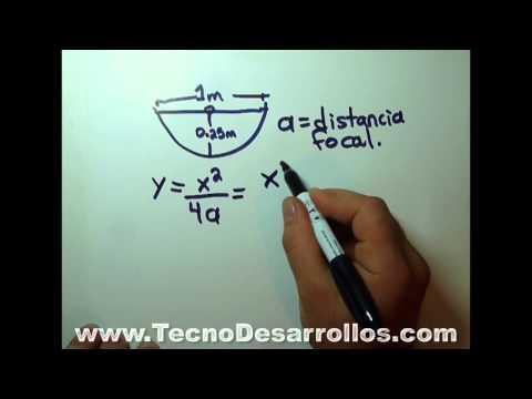Como diseñar un concentrador solar parte 1