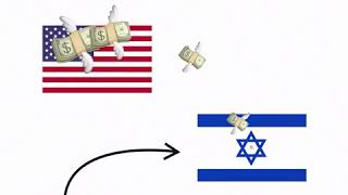 How much US spends on military financing for Israel? A hell of a lot of money - RUSSIATODAY