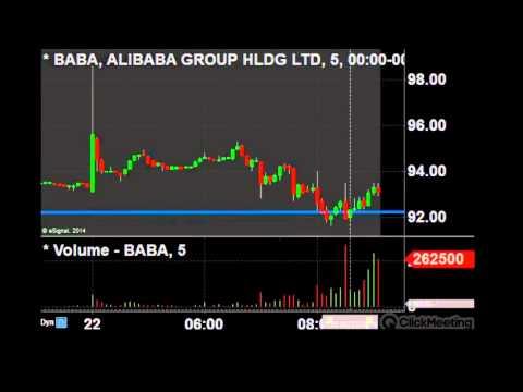 Trading $BABA