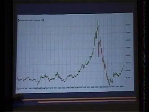 Asset Bubbles Forever - Economical Cycles  Phil Anderson (Part 2/3)