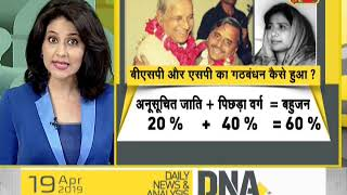 DNA Analysis on Guest House Scandal - ZEENEWS