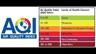 According to the latest AQI data, Delhi's Anand Vihar is at 699(Hazardous) on Air Quality Index - ITVNEWSINDIA