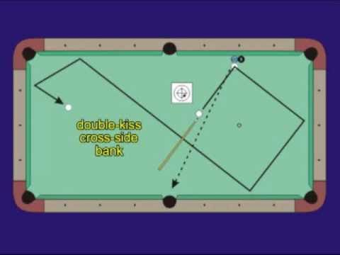 Pool and billiards cross-side double-kiss bank of a frozen ball (NV B.94)