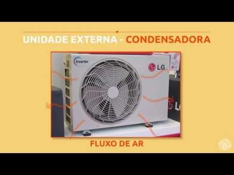 Ar Condicionado Split : Como funciona