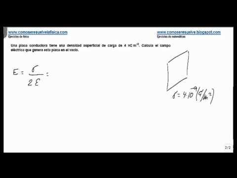Fisica campo electrico teorema de Gauss en placa conductora