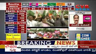 TRS Leaders celebrations at Telangana Bhavan | TRS leads in Urban and Rural constituencies| CVR News - CVRNEWSOFFICIAL