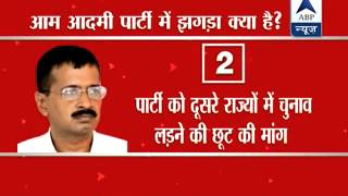 Rift in AAP over party chief I Dilip complaints about AAP - ABPNEWSTV