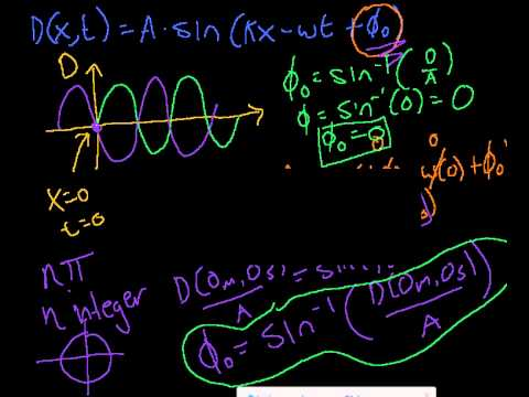 One Dimensional Waves - Finding the Phase Constant