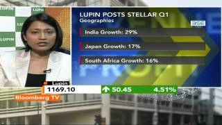 Earnings Edge- Confident Of Sustaining EBITDA: Lupin - BLOOMBERGUTV
