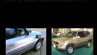 Elektrikli Otomobiller Rant Yüzünden Bakın Ne Haldeler