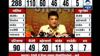 People have expressed their faith over BJP, we will form govt: Kirit Somaiya, - ABPNEWSTV