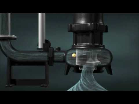 Industrial: Shinmaywa Non-Clog Scroll Submersible Pump