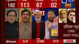इंडिया न्यूज CNX एग्जिट पोल: एग्जिट पोल का अनुमान; बीजेपी को मिल सकती हैं 110 से 120 सीटें - ITVNEWSINDIA