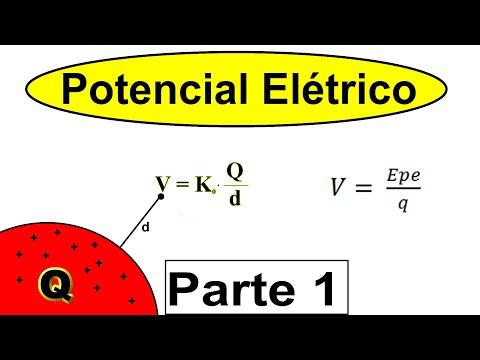 Grings - Aula 7- Física Elétrica - Potencial Elétrico - Parte 1