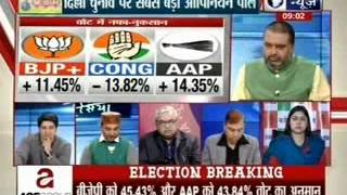 Tonight with Deepak Chaurasia: Biggest openion poll- Who will be the CM of  Delhi? - ITVNEWSINDIA