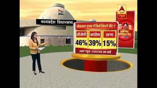 ABP Opinion Poll: Vote share stats reveal BJP holding the edge if LS elections were to tak - ABPNEWSTV