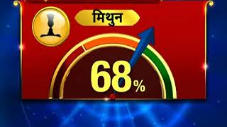 Aaj Ka Rashifal, 17th October 2018 | आज का राशिफल | Daily Horoscope | Family Guru - ITVNEWSINDIA