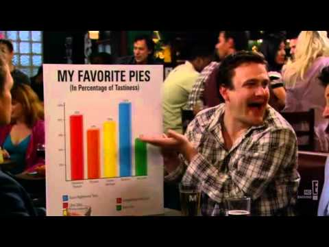 How I Met Your Mother - Pie Chart Bar Graph
