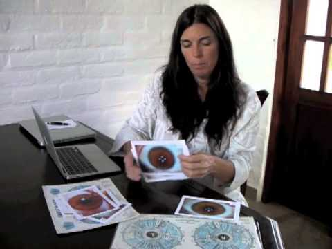 What is Iridology? How Does it Work?