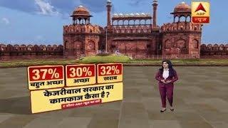 Delhi Ka Mood: 67 per cent Delhiites believe Arvind Kejriwal govt has performed well - ABPNEWSTV