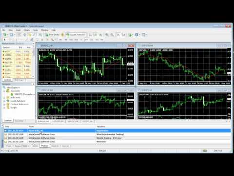 Metatrader Forex Tutorial
