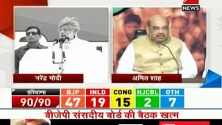 Modi wave gets BJP win in Maharashtra, Haryana - ZEENEWS