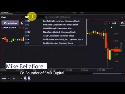 Mike Bellafiore, Co-Founder of SMB Capital - #PreMarket Prep for December 4, 2014