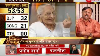 Game of Gujarat: PM Modi's mother Heeraben casts her vote in Gujarat Elections - ZEENEWS