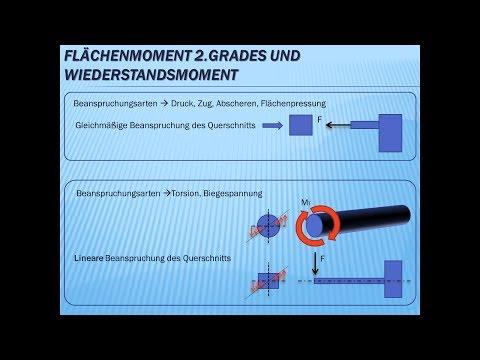 Related video for Grundlagen technische mechanik