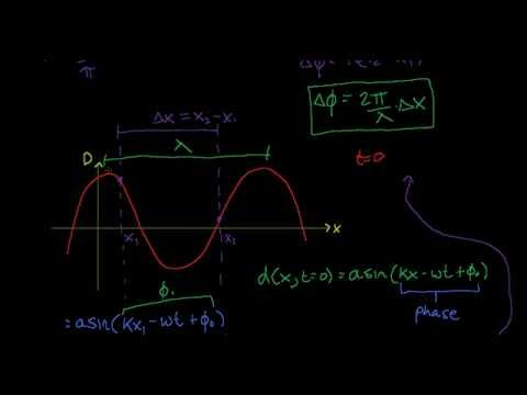 15. One Dimensional Waves - Phase Difference Part 3/3