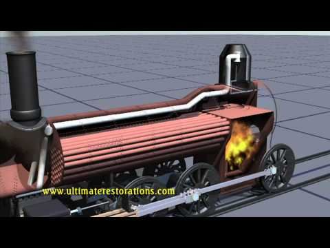 Animation of How a Steam Locomotive's Boiler Works