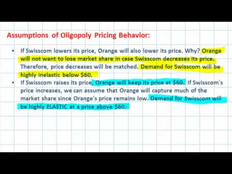 The Kinked Demand Curve Model of Oligopoly Pricing