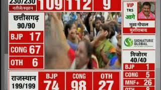 Madhya Pradesh election results के नतीजा रात 12 बजे तक आएंगे- Election Commission - ITVNEWSINDIA