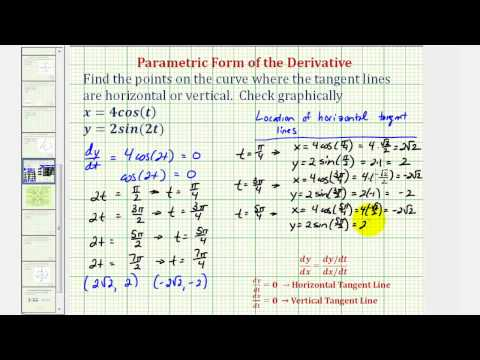 Determine the Points Where the Tangent Lines are Horizontal or Vertical Using Parametric Equations