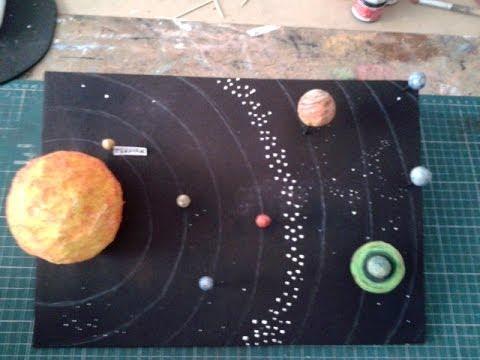 Sistema Solar Maqueta 1
