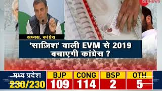 Despite win, Congress EVM barbs refuse to die down - ZEENEWS