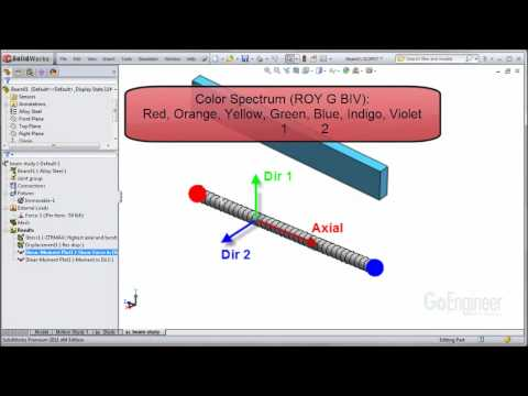 SolidWorks Simulation - Beam Shear & Moment Diagrams