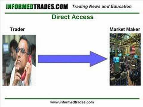 Spread Forex Tutorial and 89. Forex