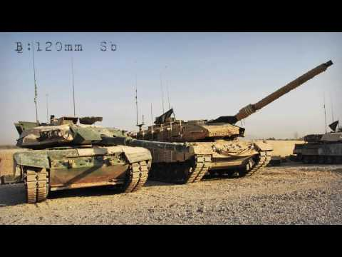 World's Top Main Battle Tanks
