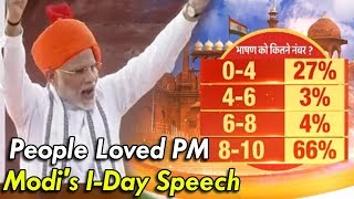 Jashn-e-Azadi: 66% people loved PM Narendra Modi's I-Day speech - ABPNEWSTV